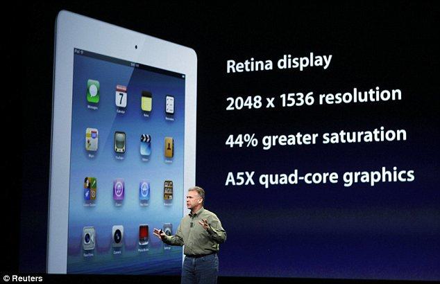 Noul iPad a fost lansat! Vezi cu ce vine nou pe piata fata de iPad 2!